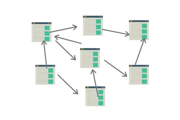 我找到了一個懶人包方法幫你改善 WordPress 網站的內部連結,改進SEO操作