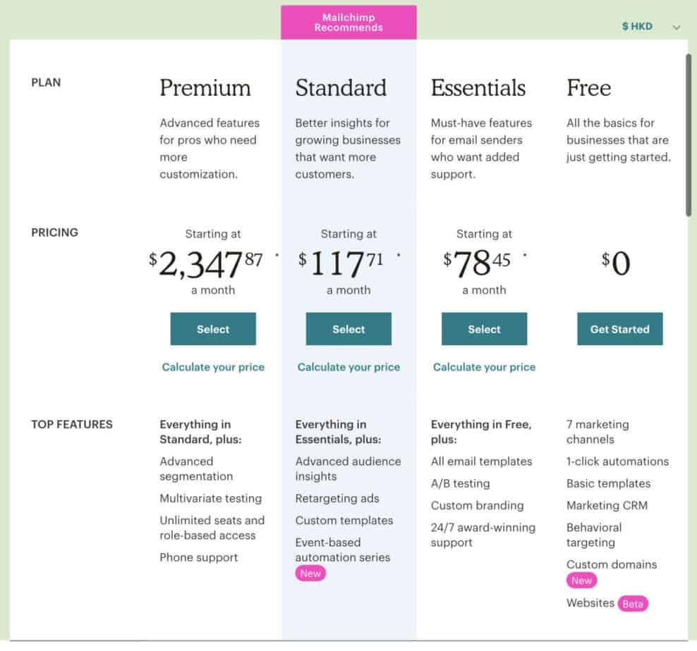 94A8A8F0 E356 401E 978D 4550092CBD9D Mailchimp價格及功能上的比較(2020年更新)