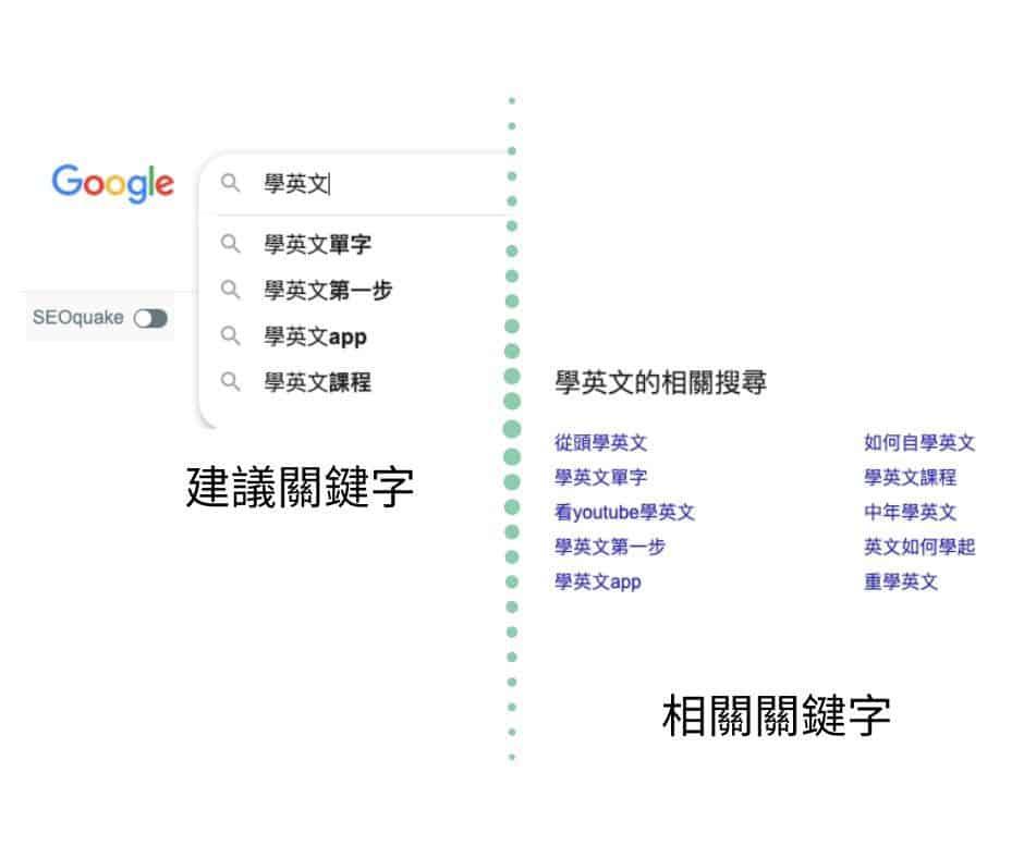 誰是 SEO專家?SEO 專家正在使用的 3 個方法,學習理解 Search engine 很重要