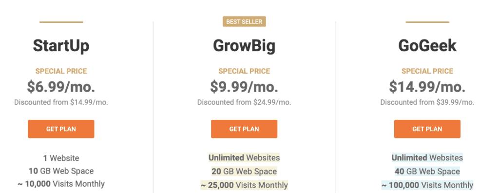 clickfunnel 替代品:$0 至 50% OFF click funnel 年費之選